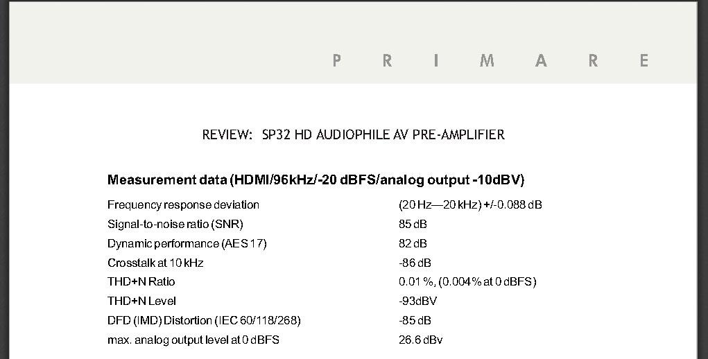 Primare SP32 Audiophile AV Pre-Processor, Pre-Amp w HD Audio Upgrade, Sweden (Display Set) Untitled-1-copy